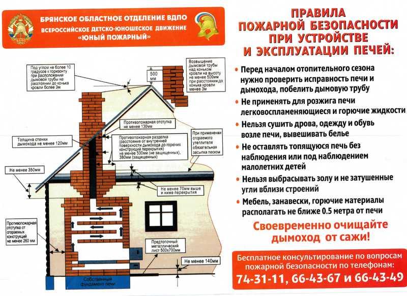 Памятка правила пожарной безопасности при пользовании печным отоплением