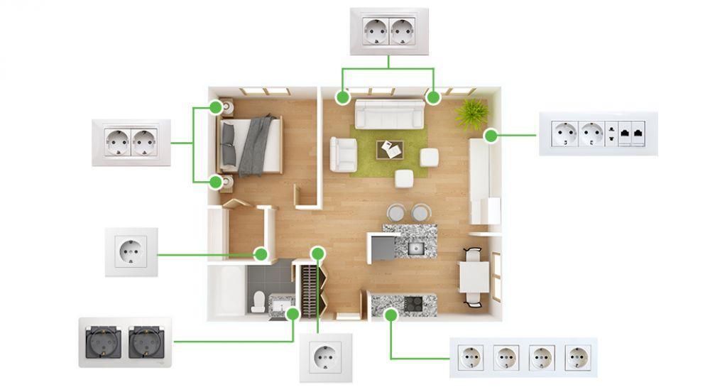 Как подобрать розетки и выключатели к интерьеру: советы дизайнеров