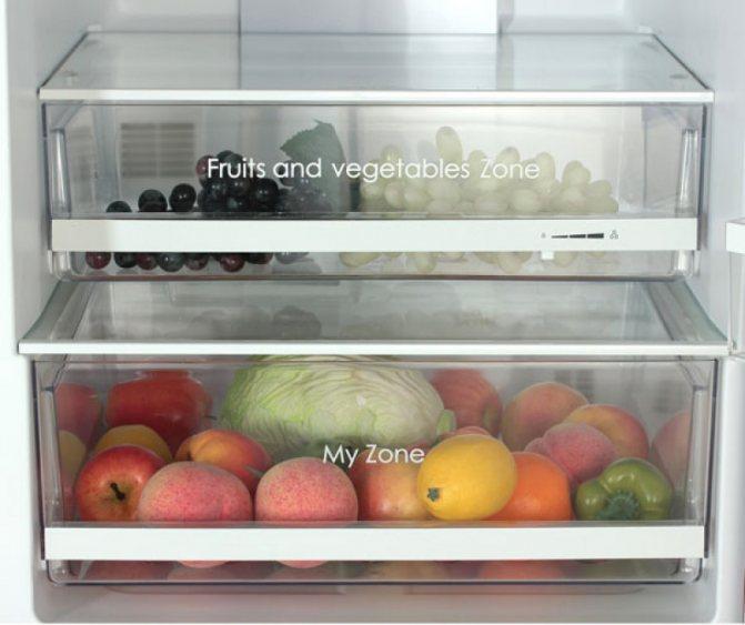 Топ-10 лучших холодильников haier
