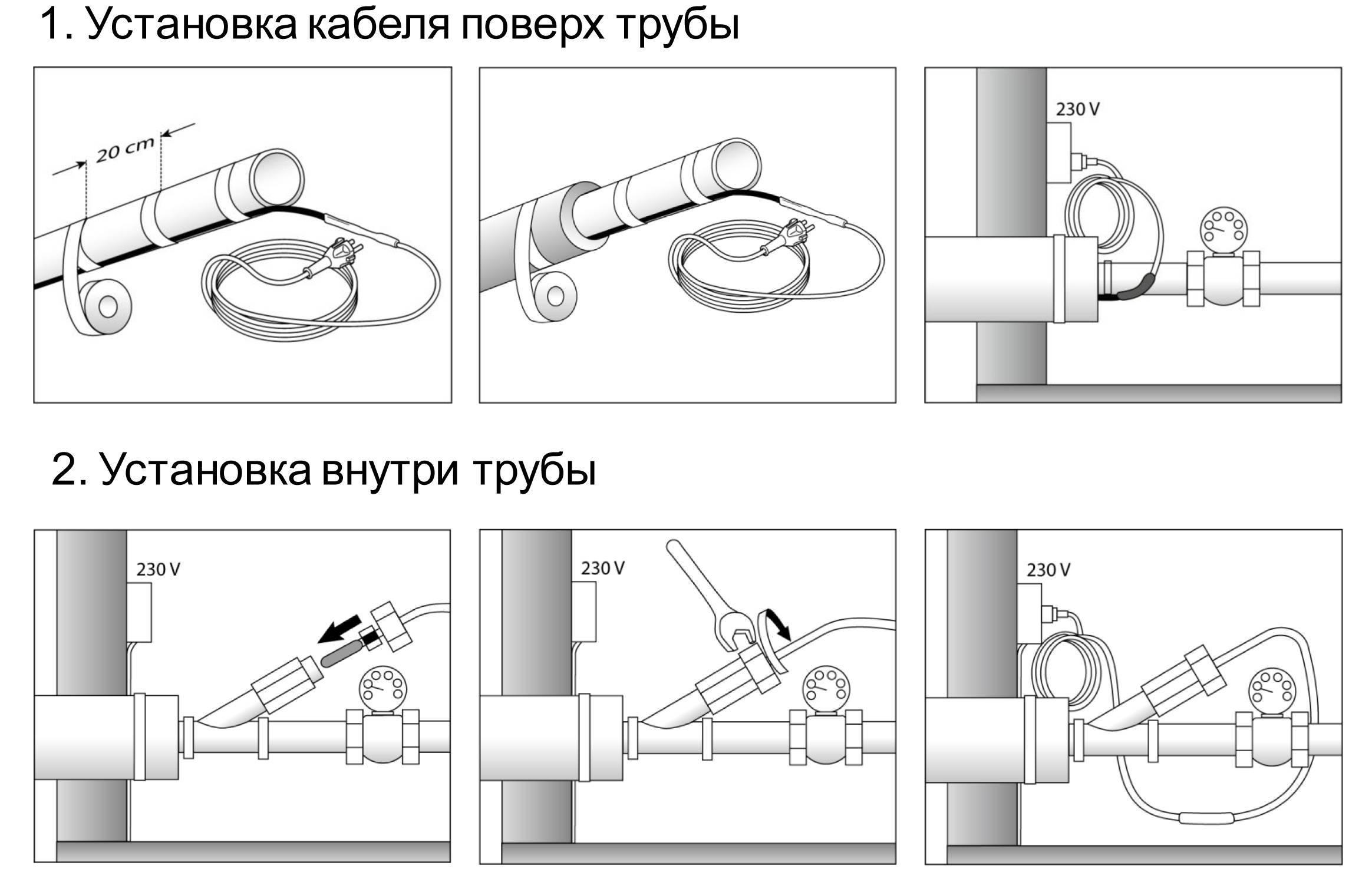 Обогрев труб автономной канализации в частном доме кабелем делаем своими руками