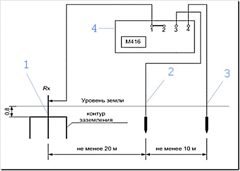 Как измерить заземление мегаомметром - всё о электрике в доме