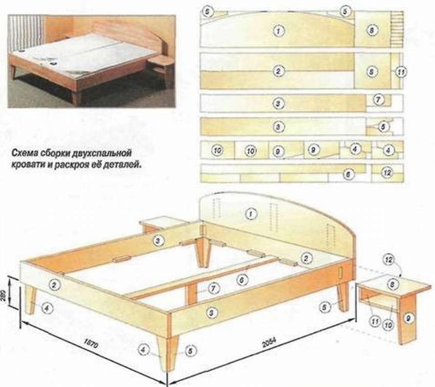 Как сделать кровать из дерева и дсп - подробное описание процесса изготовления своими руками