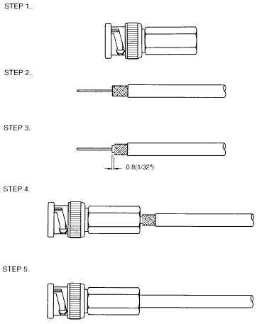 Соединение антенного кабеля между собой