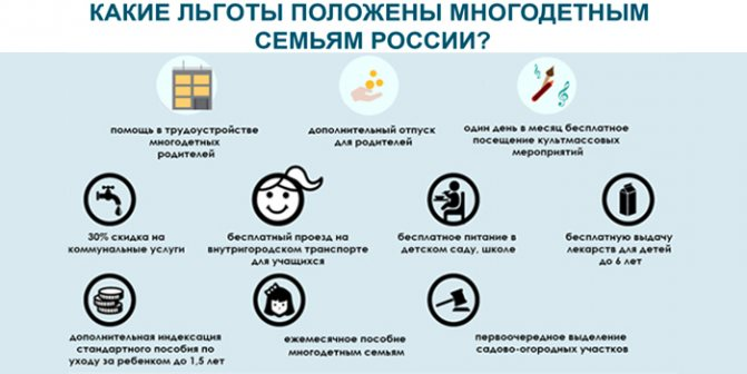 Частые вопросы от многодетных семей москвы