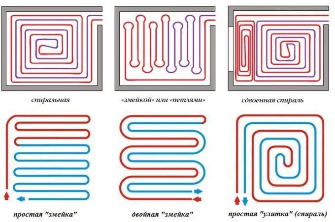 10 типичных ошибок при укладке электрического теплого пола