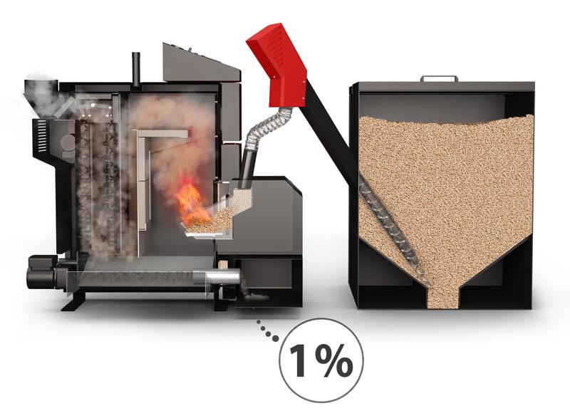 Отопление на пеллетах – отличный вариант для автономной отопительной системы