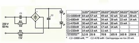 Драйверы для светодиодов: виды, принцип работы, модели, цены