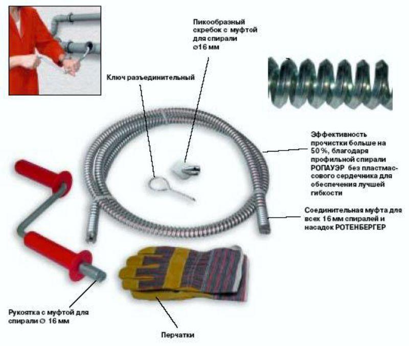 Сантехнический трос для прочистки канализации