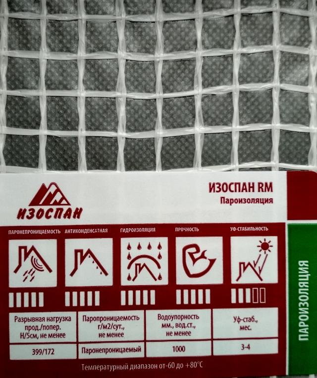 Рейтинг производителей пароизоляционных пленок на российском рынке