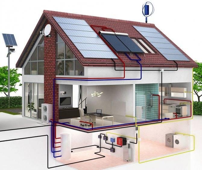 Тепло земли для отопления дома: обогрев за счет энергии земли, земляное отопление из земли своими руками, фото и видео примеры