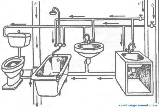 Элементарная разводка труб в ванной и туалете