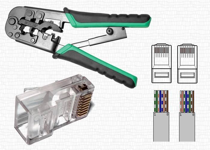 Как обжимать rj-45. разводка кабеля rj-45. обжим по стандарту 568a и 568b — lanberry