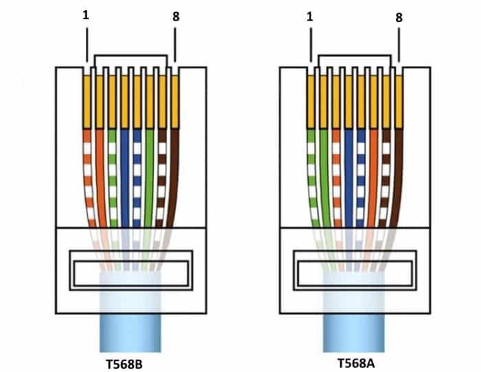 Разъем распиновка ethernet-коннектора схема подключения кабеля