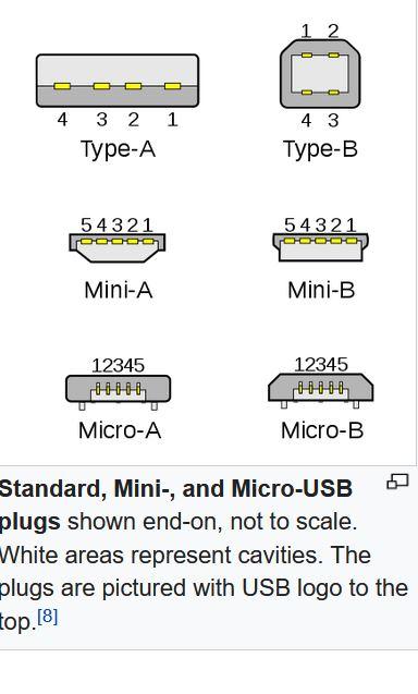 Распиновка micro-usb и цветовая схема распайки коннектора