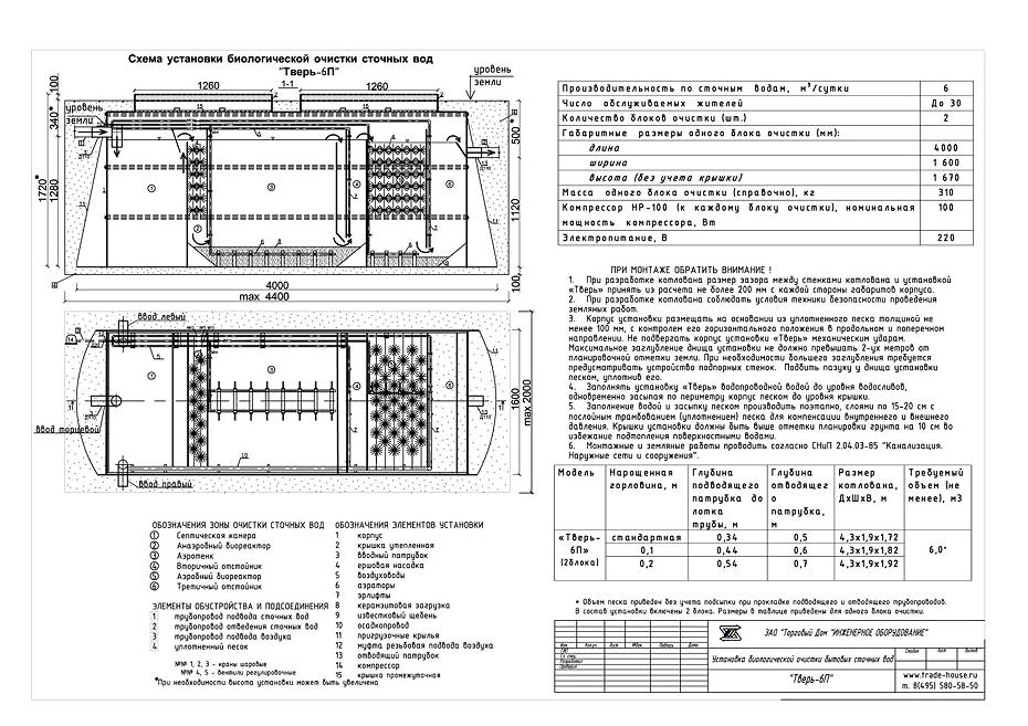 Обзор септика тверь - принцип работы, характеристики, монтаж