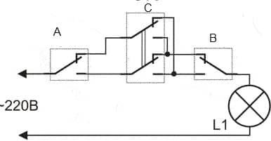 Как выбрать сетевой коммутатор (свитч, свич, англ. switch) [айти бубен]