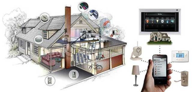 Как сделать умный дом под ключ, не разбираясь в нём