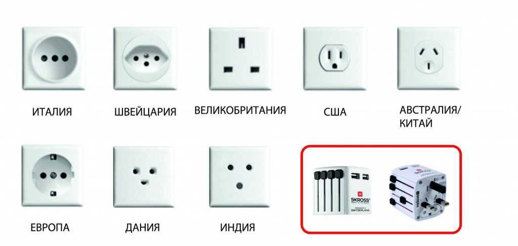 Какие бывают электрические розетки: виды + фото