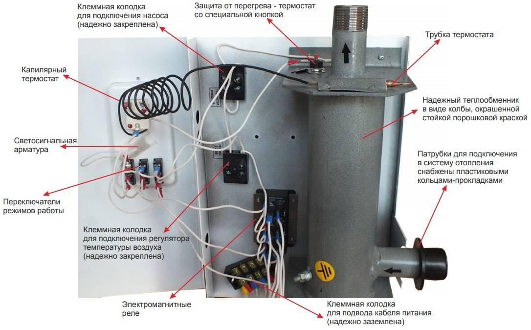 Самодельный электрический котел. легкий способ его сделать самому
