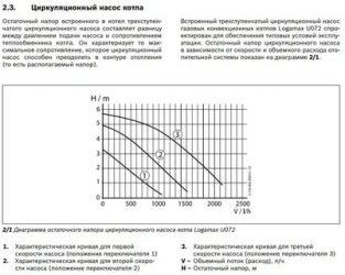 Как уменьшить давление в системе отопления? - об отоплении дома и квартиры