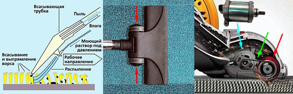 Ремонт стиральной машины своими руками: обзор возможных поломок и способов их устранения