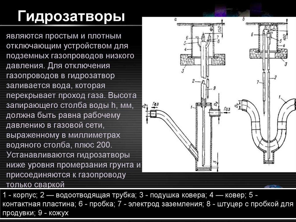 Назначение и техническое устройство газовых колодцев