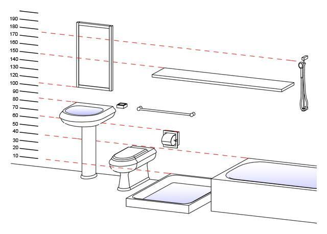 Высота вывода канализации под умывальник: типы сантехнических приборов и особенности подводки