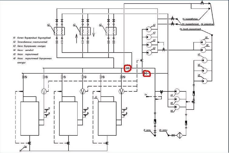 Этапы проектирования газовых котельных со стоимостью