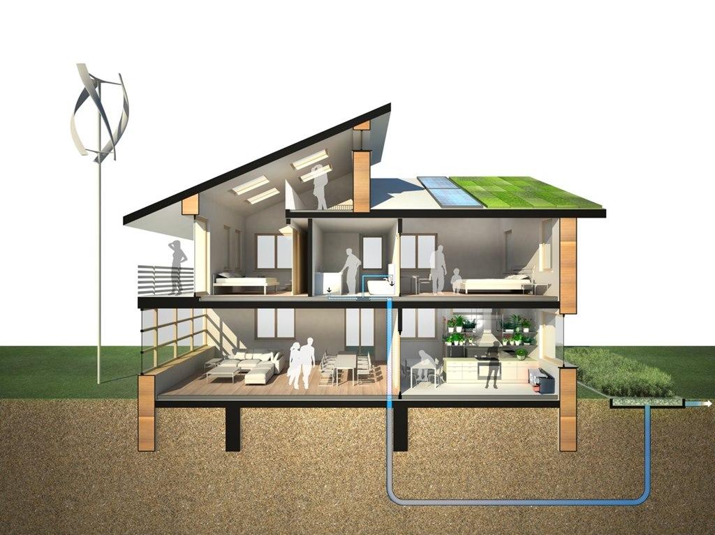 Экологичный дом, строительство эко дома своими руками