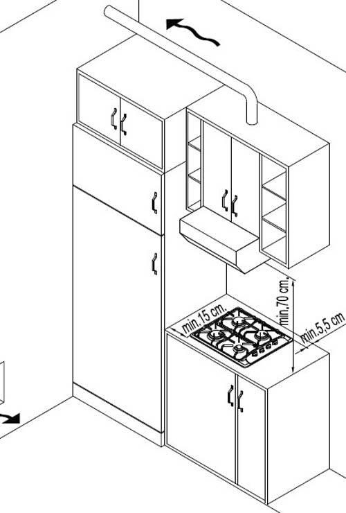 Можно ли ставить холодильник возле газовой трубы — тонкости безопасного размещения оборудования