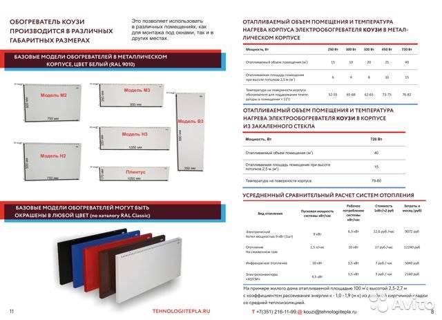 Электрические энергосберегающие обогреватели для дачи (экономичные)