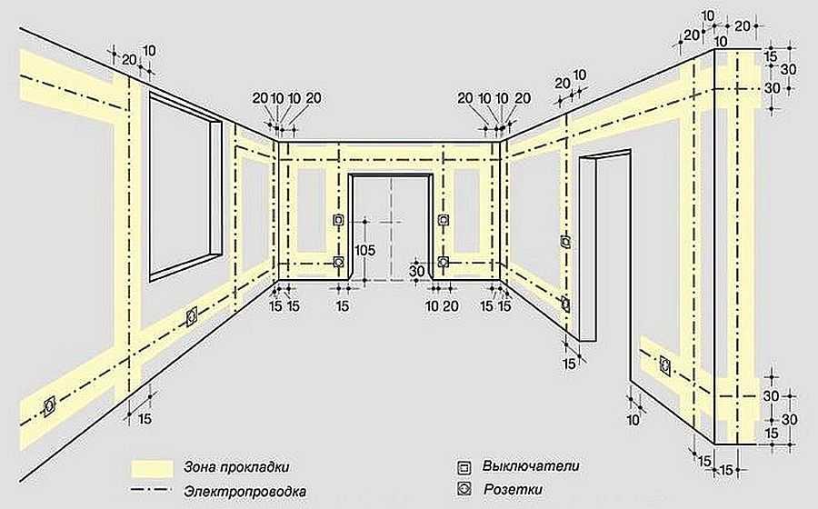 Разводка электрики в квартире: схемы электропроводки + как провести самому