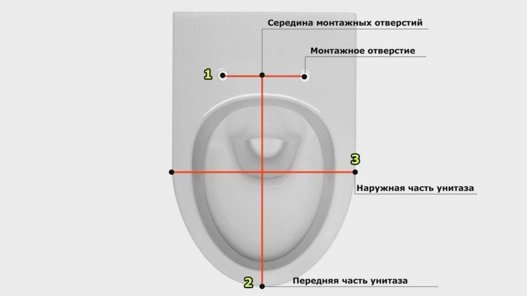 Как правильно подобрать по размеру крышку для унитаза, критерии для покупки сидушки
