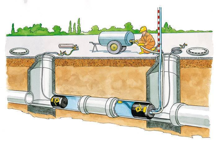 Гидравлическое испытание системы отопления правила