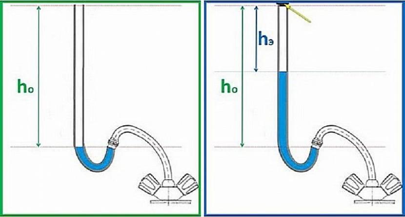 Какова норма давления воды в частном доме и от чего она зависит?