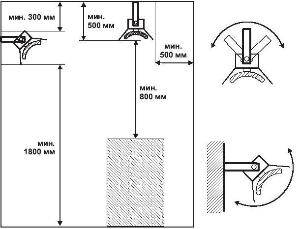 Как правильно подключить инфракрасный обогреватель?