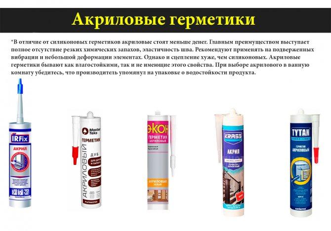 Виды герметиков для ванной — советы по выбору и применению