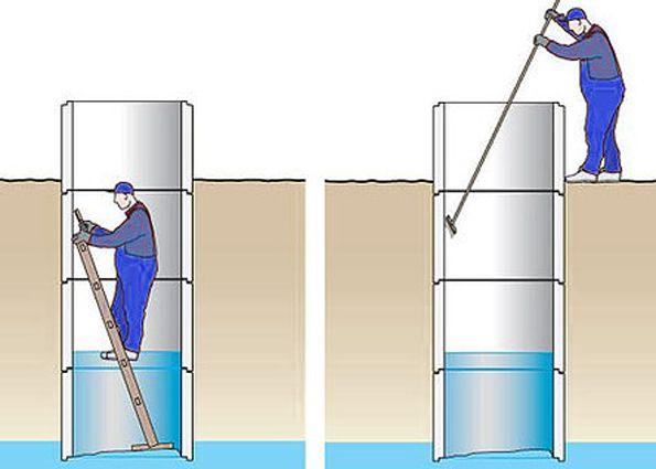 Чистка колодца своими руками: приспособления, видео, в какое время года лучше чистить, как правильно почистить, не спускаясь, фото
