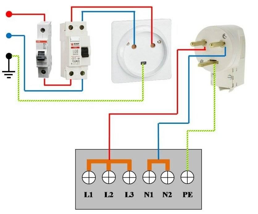 Подключение духового шкафа и варочной панели к электросети: использование силовой розетки