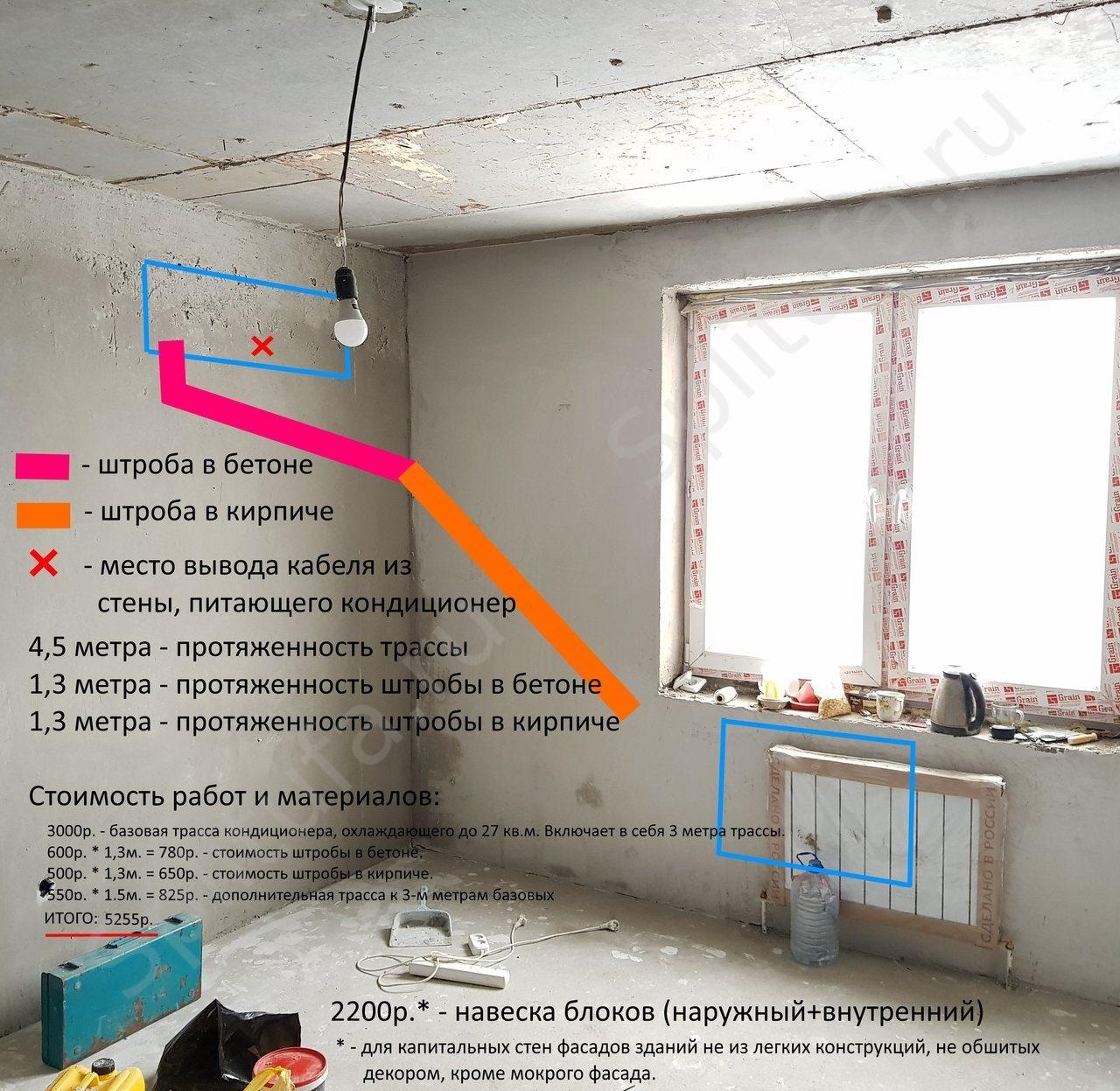Установка сплит-системы (53 фото): инструкция по монтажу своими руками. как самостоятельно установить внутренний блок кондиционера?