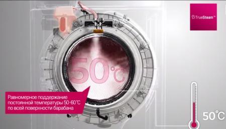 Стиральные машины-автомат (49 фото): кто придумал и принцип работы, виды автоматических моделей и их срок службы, стиральные машины с кнопочным управлением