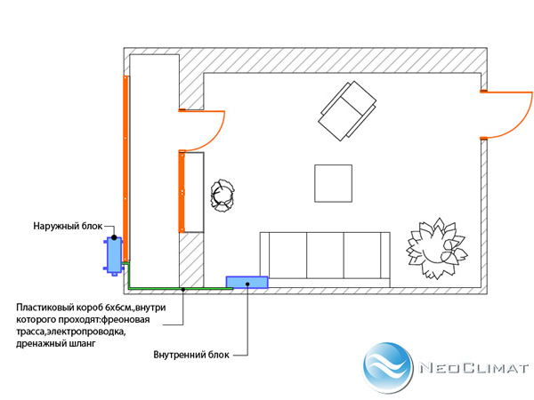 Как правильно установить кондиционер в квартире: где и как разместить блоки