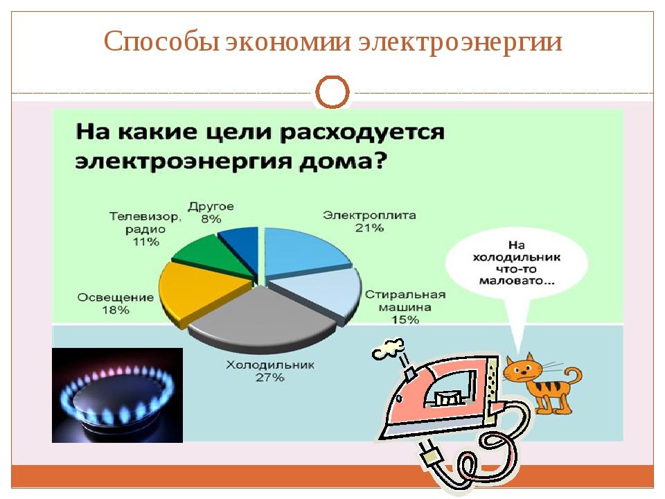 9 передовых технологий энергосберегающих домов   строительный блог вити петрова