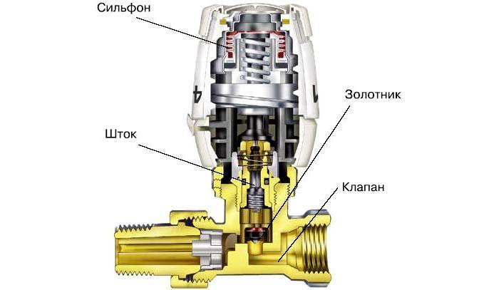 Термоголовка для радиатора отопления: устройство, функционирование + порядок монтажа