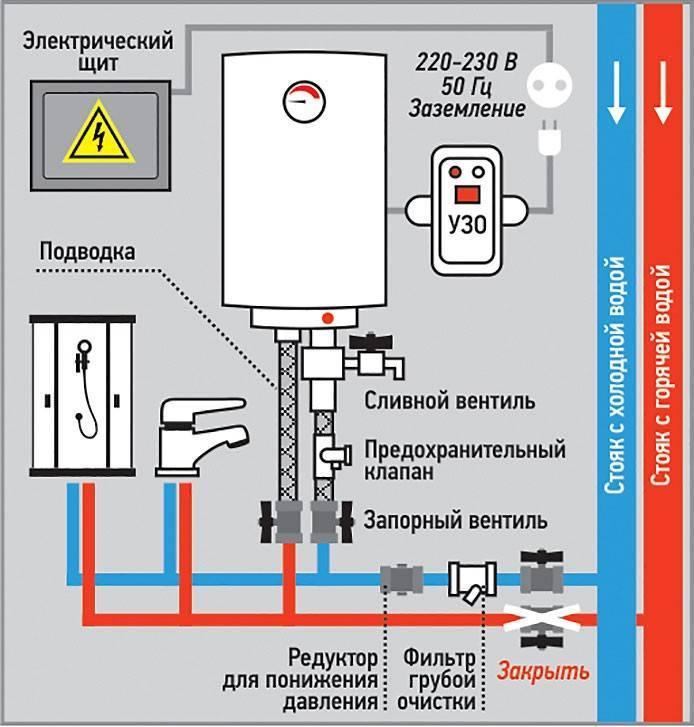 Установка накопительного водонагревателя своими руками: пошаговое руководство + тех.нормы