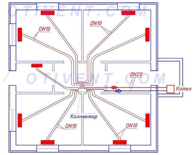 Схемы и системы отопления одноэтажного частного дома