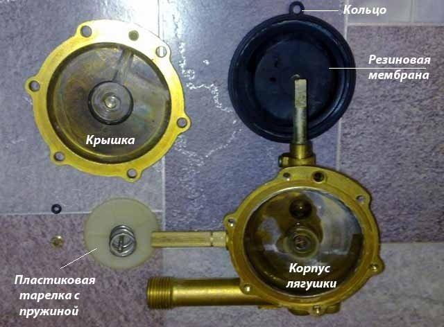 Устройство газовой колонки: перечень основных элементов и рекомендации по выбору