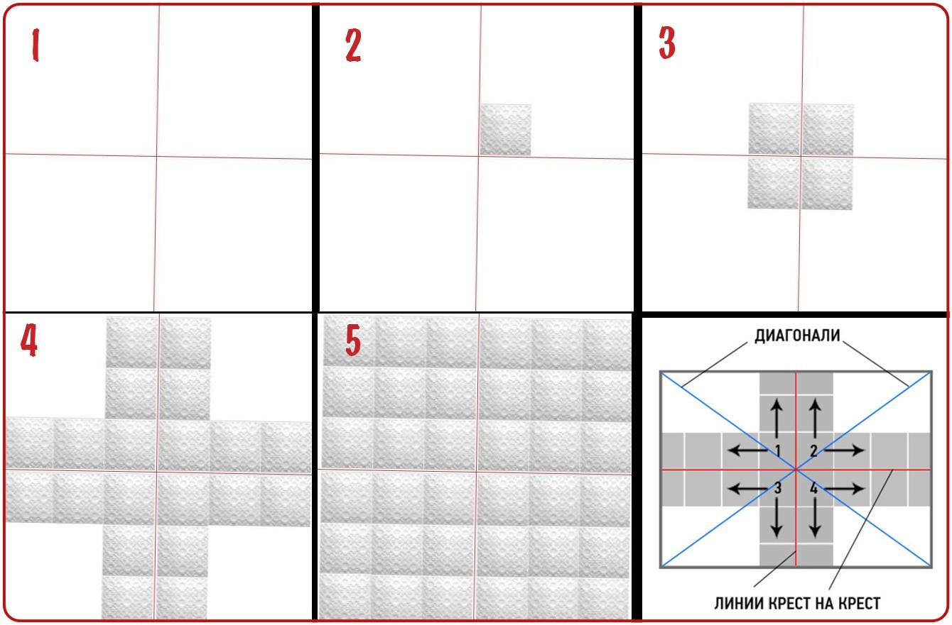 Как правильно клеить потолочную плитку - чем и как крепить, фото и видео