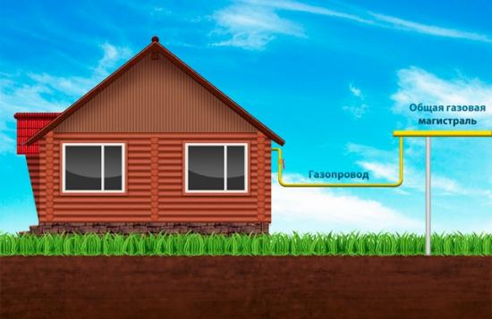 Газификация частного дома: нормы и правила 2020 года