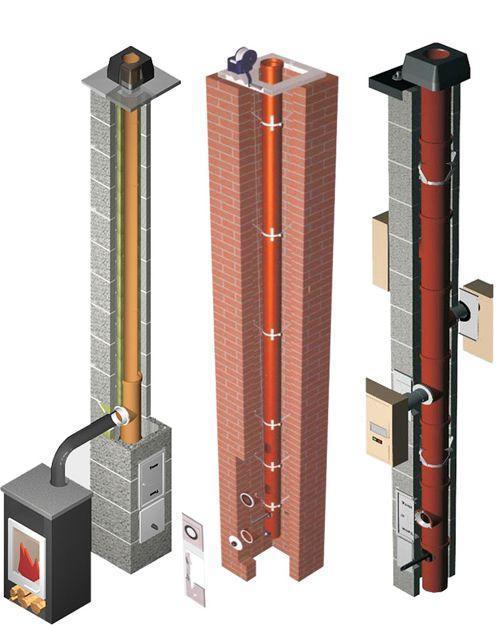 Керамические дымоходы: конструкция, монтаж, преимущества | гид по отоплению